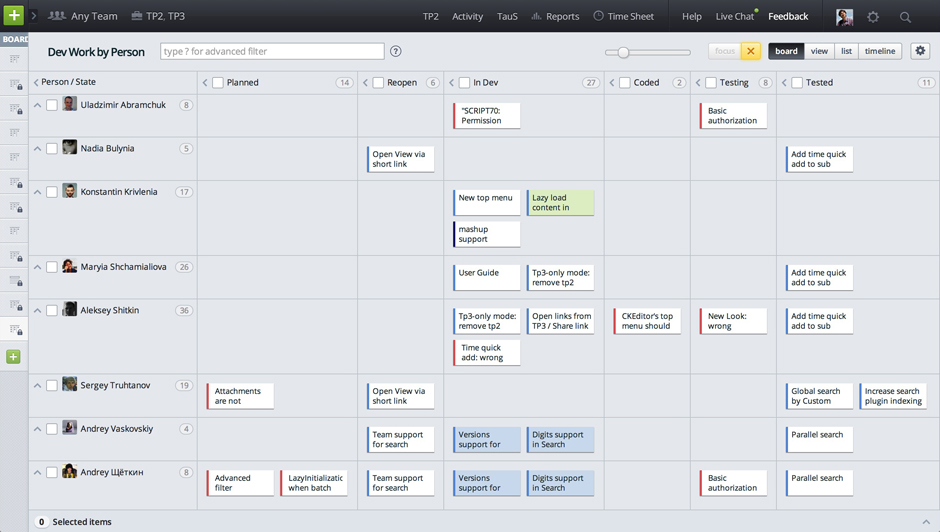 Kanban Targetprocess Visual Management Software