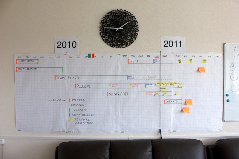Feature Roadmap in the kitchen. The early version.